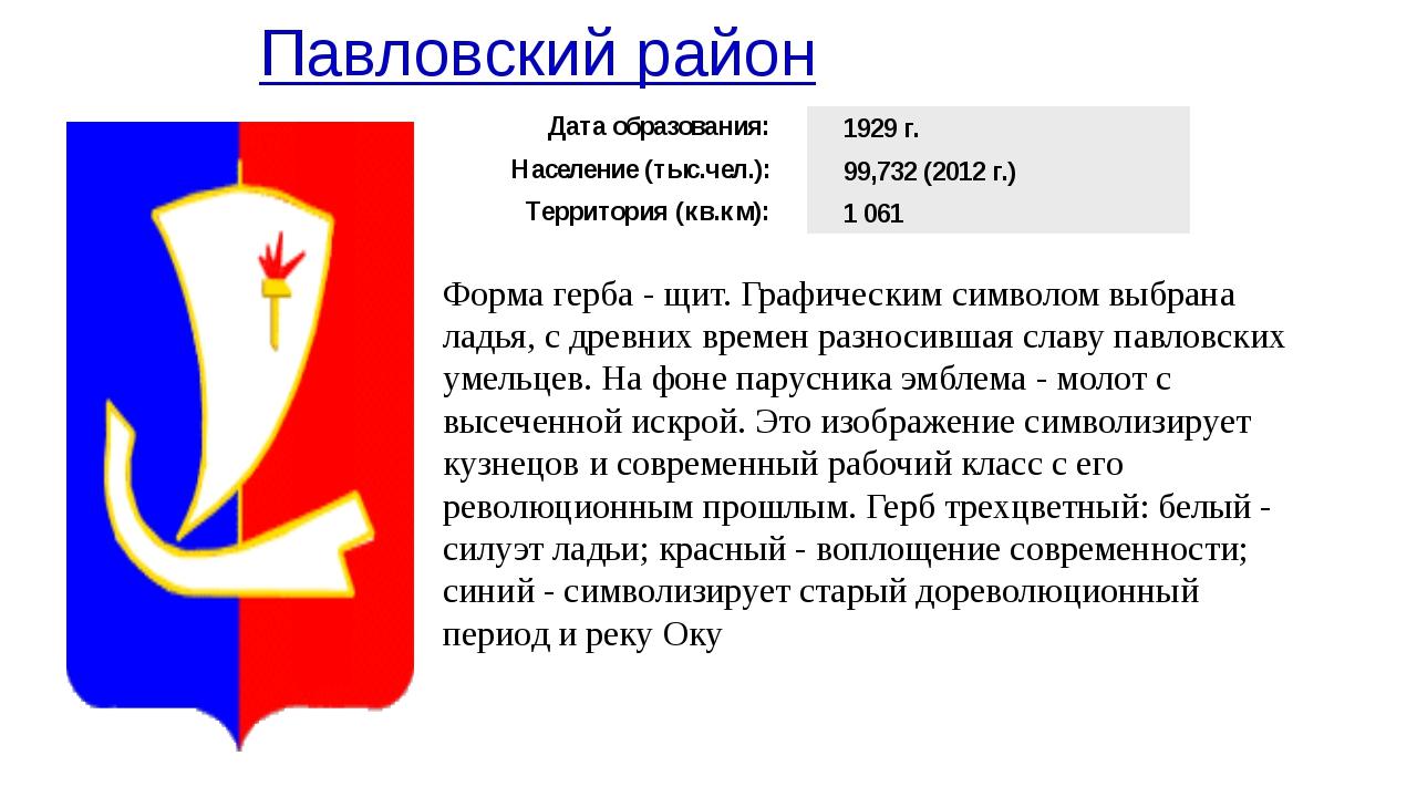 Павловский район Форма герба - щит. Графическим символом выбрана ладья, с дре...
