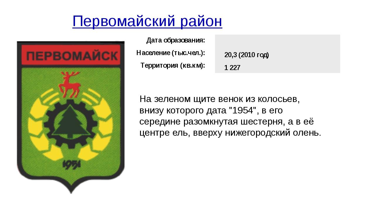 Первомайский район На зеленом щите венок из колосьев, внизу которого дата...