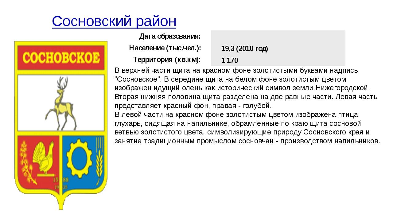 Сосновский район В верхней части щита на красном фоне золотистыми буквами на...
