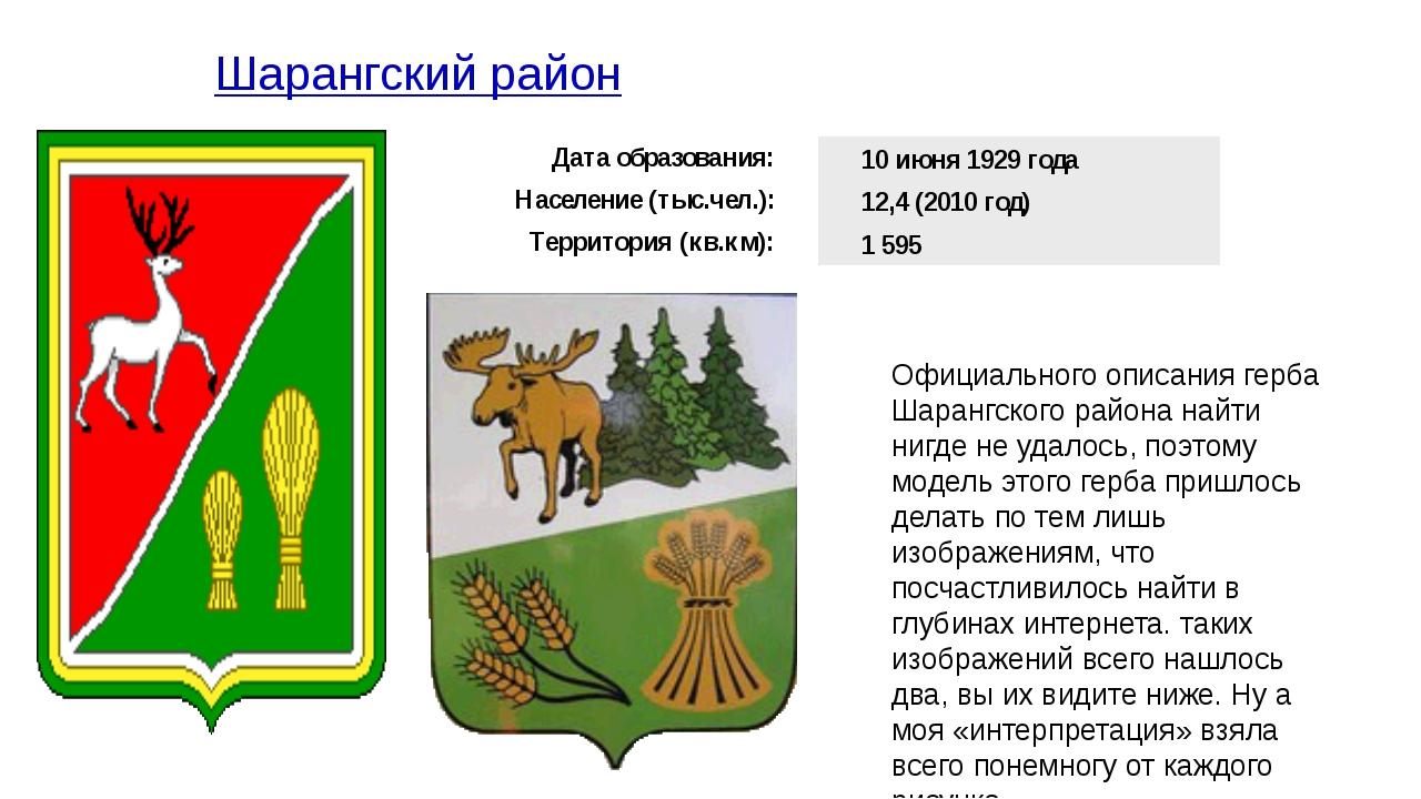 Шарангский район Официального описания герба Шарангского района найти нигде...
