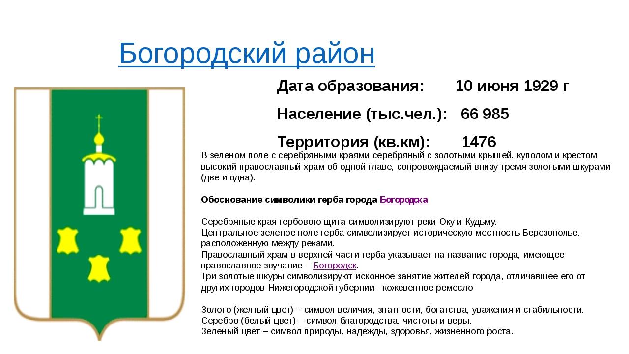 Богородский район Дата образования: 10 июня 1929 г Население (тыс.чел.): 66 9...