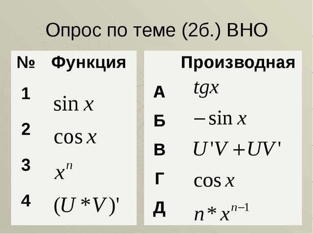 Опрос по теме (2б.) ВНО № Функция 1 2 3 4 Производная А Б В Г Д