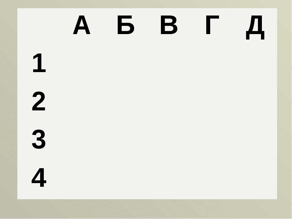 А Б В Г Д 1 2 3 4