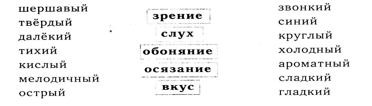 Контрольная работа по окружающему миру как изучают окружающий  iv Соедините линиями органы чувств которые помогают определить признаки объектов