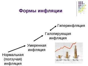 Формы инфляции Нормальная (ползучая) инфляция Умеренная инфляция Галопирующая