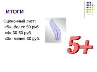ИТОГИ Оценочный лист: «5»- более 50 руб. «4»-30-50 руб. «3»- менее 30 руб.