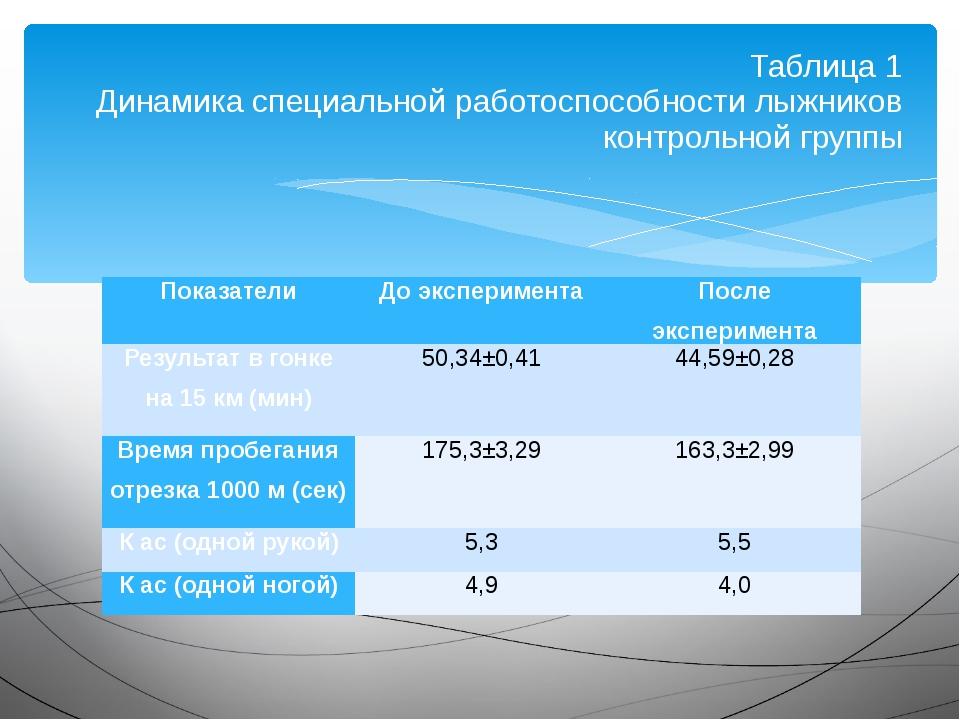 Таблица 1 Динамика специальной работоспособности лыжников контрольной группы...