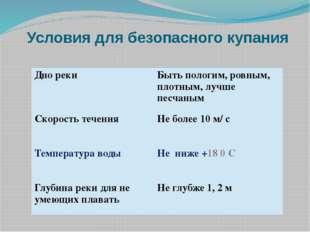 Условия для безопасного купания Дно реки Быть пологим, ровным,плотным, лучше