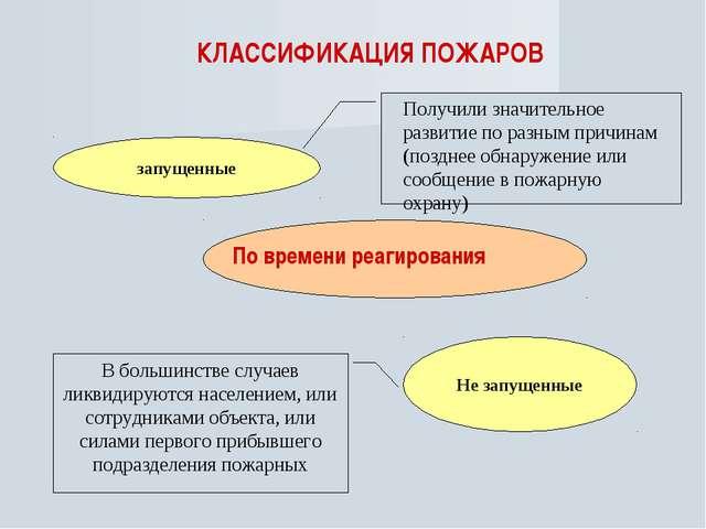 КЛАССИФИКАЦИЯ ПОЖАРОВ По времени реагирования запущенные Не запущенные Получи...