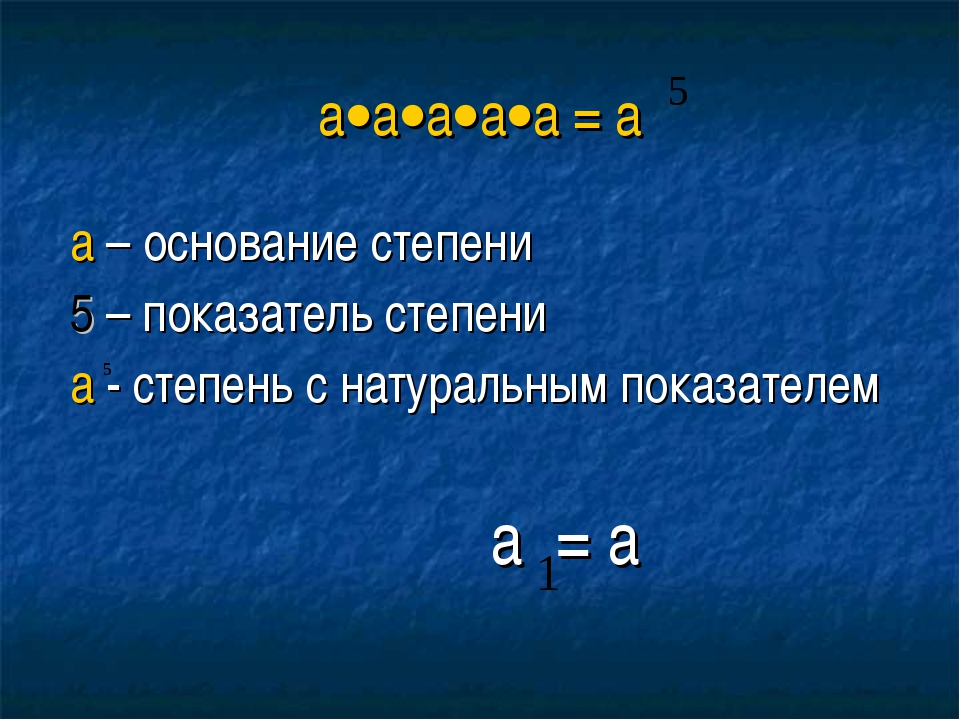 ааааа = а а – основание степени 5 – показатель степени а - степень с нату...