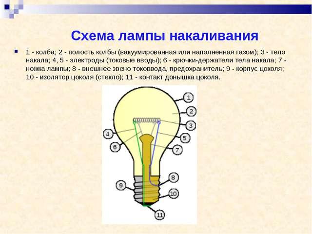 Схема лампы накаливания 1 - колба; 2 - полость колбы (вакуумированная или на...