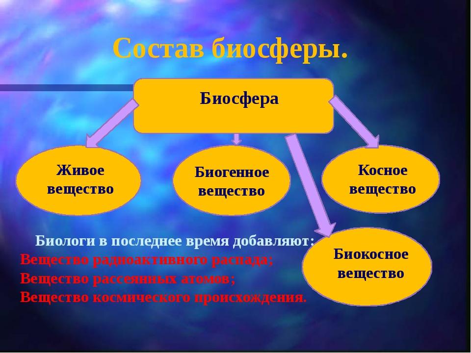 Состав биосферы. Биосфера Живое вещество Биогенное вещество Косное вещество Б...