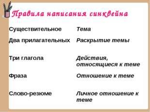 Правила написания синквейна СуществительноеТема Два прилагательныхРаскрытие