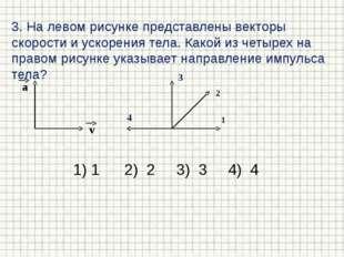 3. На левом рисунке представлены векторы скорости и ускорения тела. Какой из