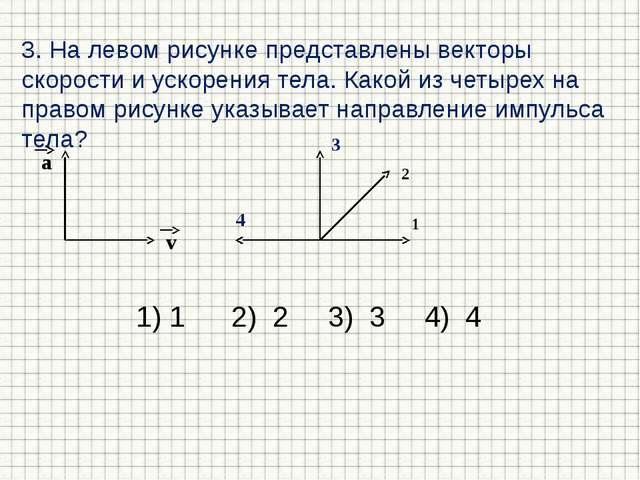 3. На левом рисунке представлены векторы скорости и ускорения тела. Какой из...