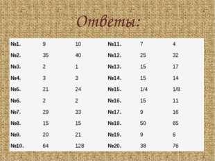 Ответы: №1. 9 10 №11. 7 4 №2. 35 40 №12. 25 32 №3. 2 1 №13. 15 17 №4. 3 3 №14