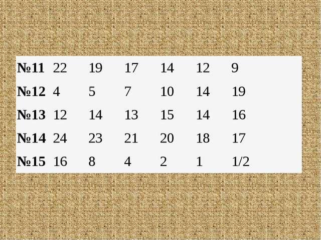 №11 22 19 17 14 12 9  №12 4 5 7 10 14 19  №13 12 14 13 15 14 16 ...