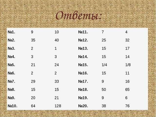 Ответы: №1. 9 10 №11. 7 4 №2. 35 40 №12. 25 32 №3. 2 1 №13. 15 17 №4. 3 3 №14...