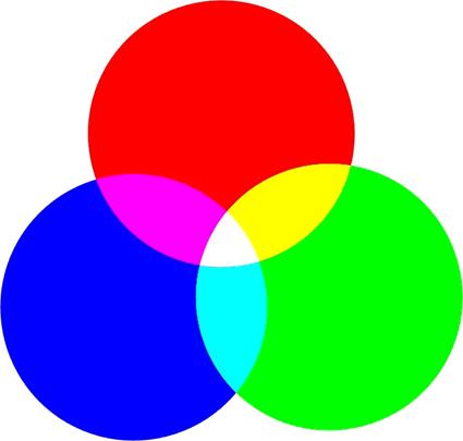 Цветовые модели RGB и CMYK - Фото-Видеостудия