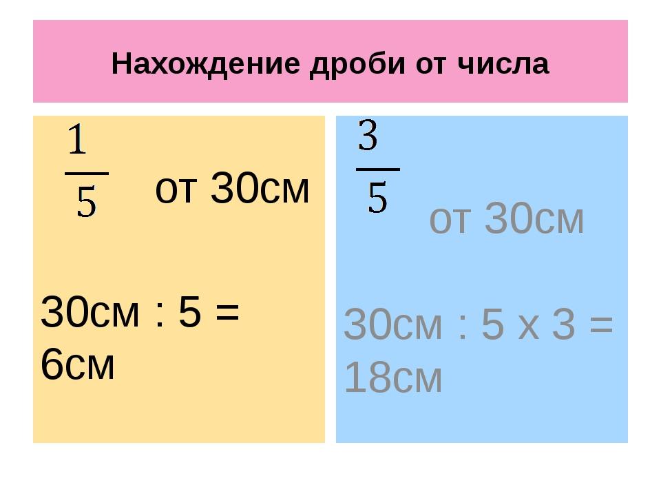 Нахождение дроби от числа от 30см 30см : 5 = 6см от 30см 30см : 5 х 3 = 18см