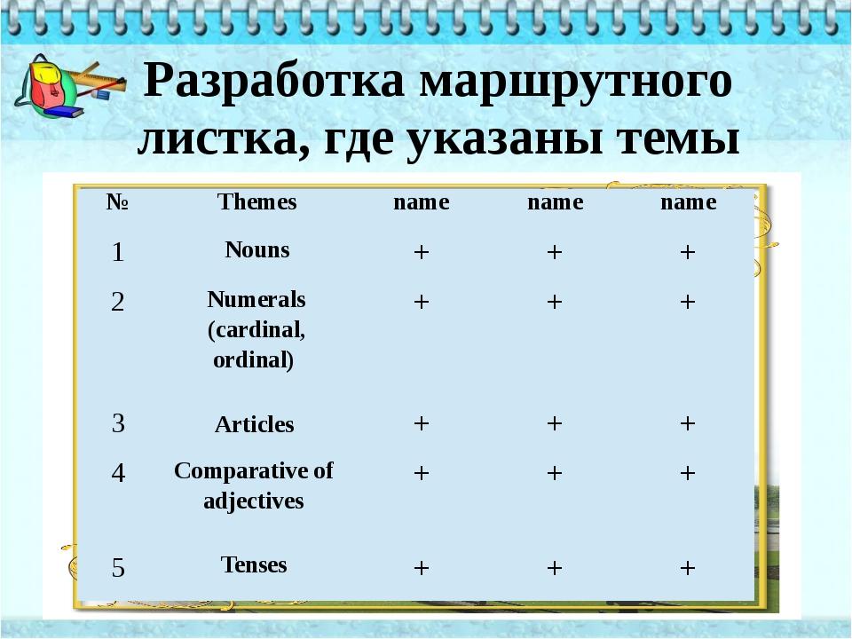 Разработка маршрутного листка, где указаны темы № Themes name name name 1 Nou...
