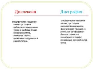 Дислексия Дисграфия  специфическое нарушение чтения при котором наблюдается