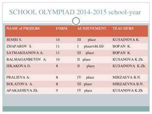 SCHOOL OLYMPIAD 2014-2015 school-year NAME of PRIZERS	FORM	ACHIEVEMENT	TEACHE