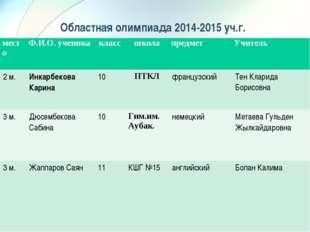 Областная олимпиада 2014-2015 уч.г. местоФ.И.О. ученикаклассшколапредмет