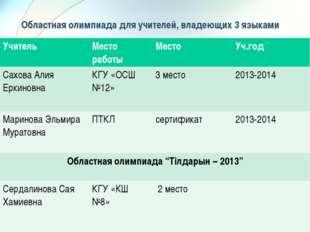 Областная олимпиада для учителей, владеющих 3 языками УчительМесто работыМе