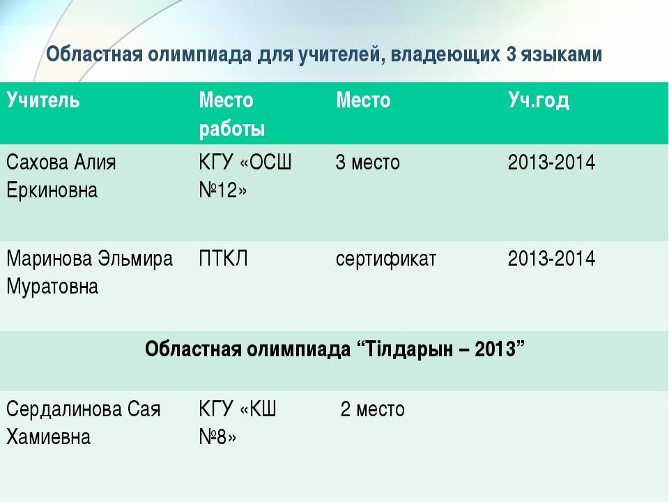 Областная олимпиада для учителей, владеющих 3 языками УчительМесто работыМе...