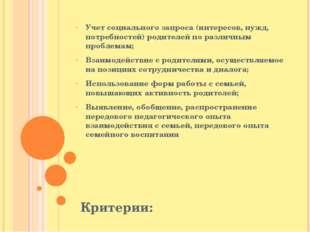 Критерии: Учет социального запроса (интересов, нужд, потребностей) родителей