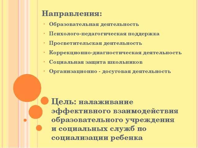 Цель: налаживание эффективного взаимодействия образовательного учреждения и с...