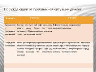 Побуждающий от проблемной ситуации диалог Анализ Учитель Ученик Предъявление