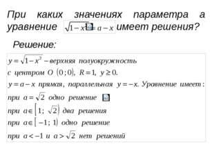 y x 1 1 2 0 -1 -2 y = a