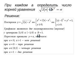 Найдите все значения параметра a, при каждом из которых уравнение имеет единс