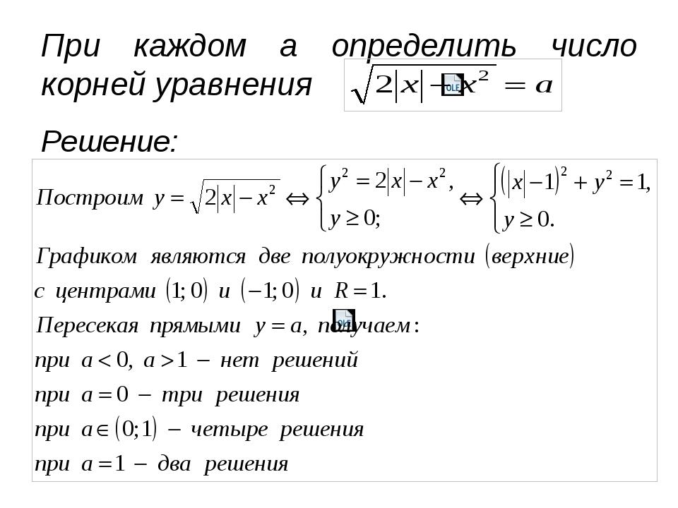 Найдите все значения параметра a, при каждом из которых уравнение имеет единс...