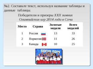 Победители и призеры XXII зимних Олимпийских игр 2014 года в Сочи №2. Составь