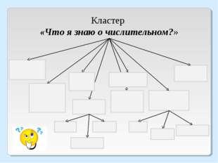 Кластер «Что я знаю о числительном?»