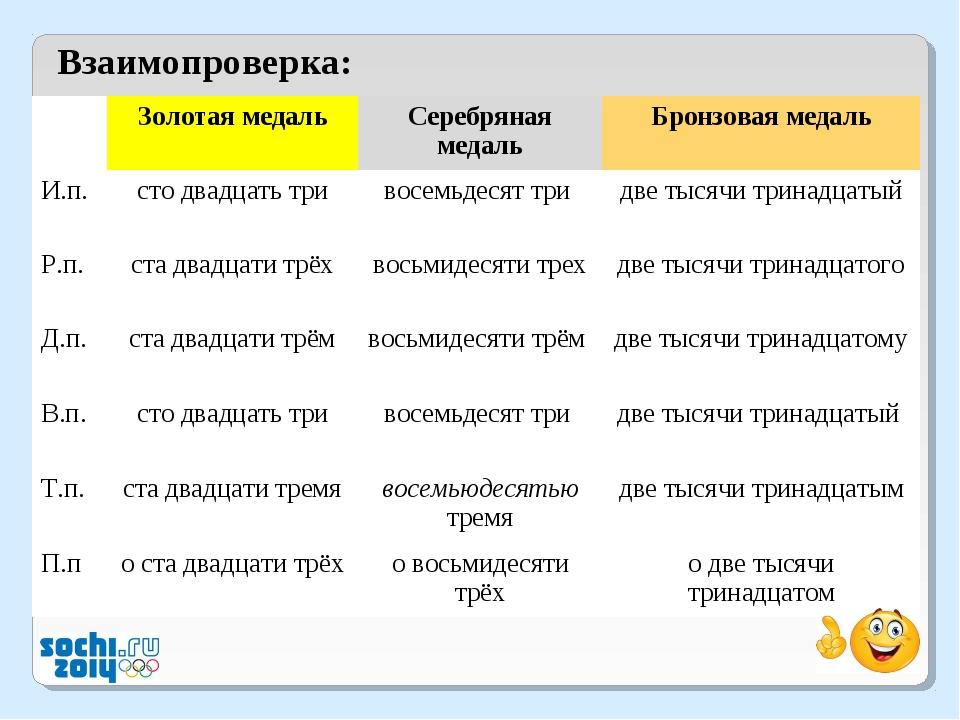 Взаимопроверка: Золотая медальСеребряная медальБронзовая медаль И.п.сто д...