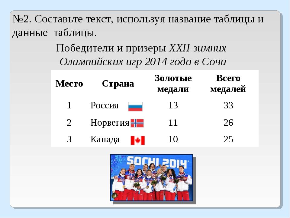 Победители и призеры XXII зимних Олимпийских игр 2014 года в Сочи №2. Составь...