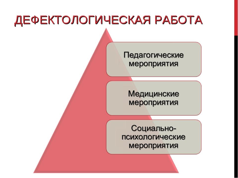 ДЕФЕКТОЛОГИЧЕСКАЯ РАБОТА