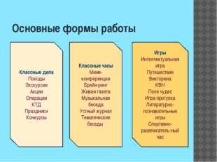 Основные формы работы Классные дела Походы Экскурсии Акции Операции КТД Празд