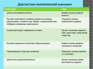 Диагностико-аналитический компонент № Методика Цель Диагностика развития личн