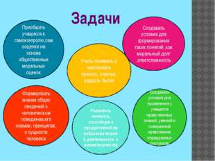Задачи Приобщить учащихся к самоконтролю,самооценке на основе общественных мо