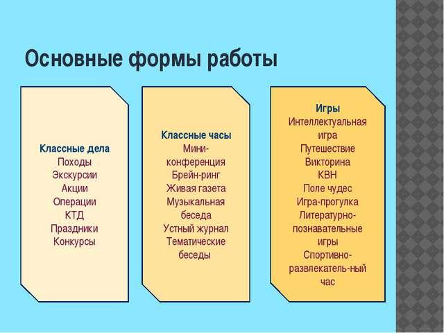 Основные формы работы Классные дела Походы Экскурсии Акции Операции КТД Празд...