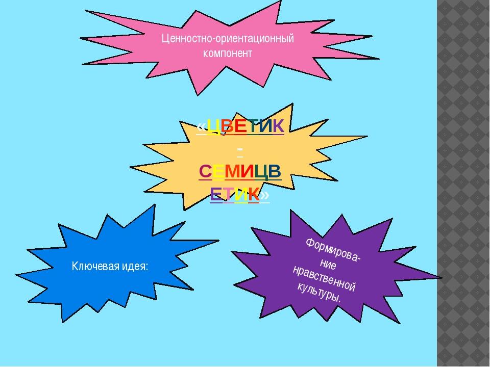 Ценностно-ориентационный компонент «ЦВЕТИК-СЕМИЦВЕТИК» Ключевая идея: Формиро...