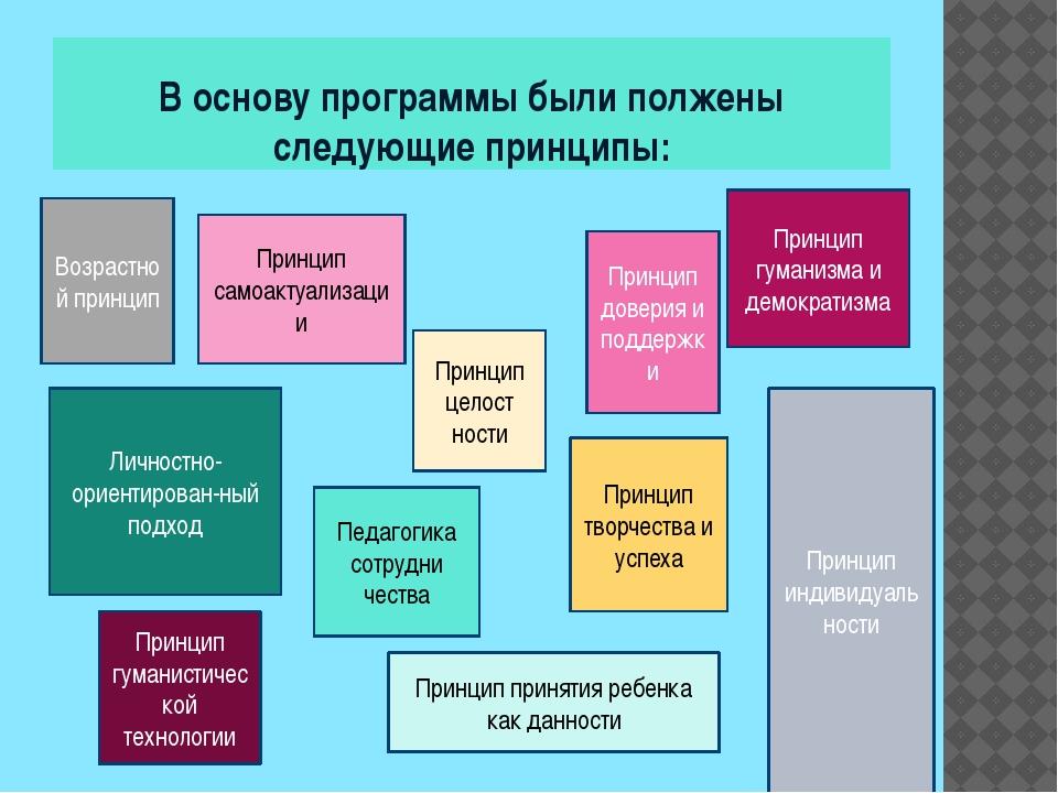 В основу программы были полжены следующие принципы: Педагогика сотрудни честв...