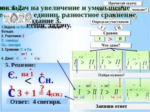 Задание 3. Реши задачу. 5. Решение: С.с - 3 Сн. + 3 + 1 = 4(сн.) < на 1 - Отв