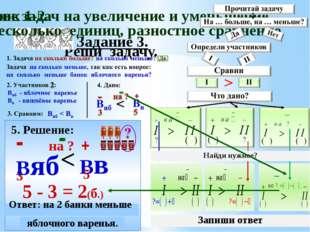 Задание 3. Реши задачу. 5. Решение: - 3 Вв + 5 - 3 = 2(б.) < на ? - Ответ: на