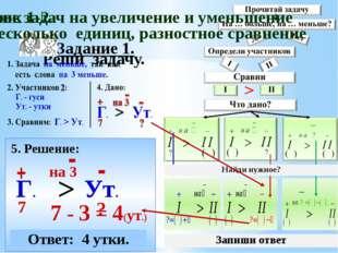 Задание 1. Реши задачу. 5. Решение: Г. + 7 Ут. - 7 - 3 = 4(ут.) > на 3 - Отве